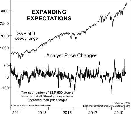 ExpandingExpectations